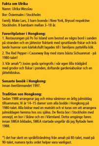 fakta-om-ulrika